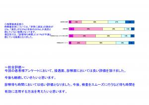 アンケート結果_03